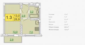 Планировка однокомнатной квартиры 28,90 м2 ЖК ПЕТРОВСКИЙ КВАРТАЛ
