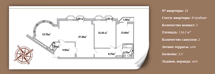 Планировка 3-но комнатной квартиры 116,20 м² ЖК АРИСТОКРАТЪ