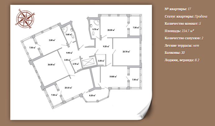 Планировка 5-ти комнатной квартиры 224,70 м² ЖК АРИСТОКРАТЪ